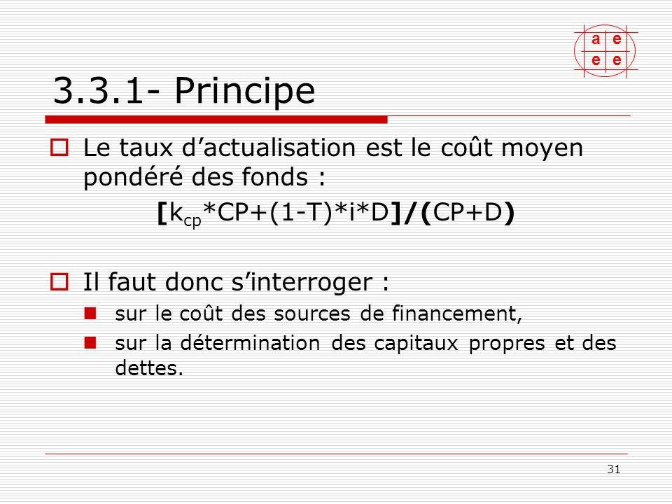 [kcp*CP+(1-T)*i*D]/(CP+D)